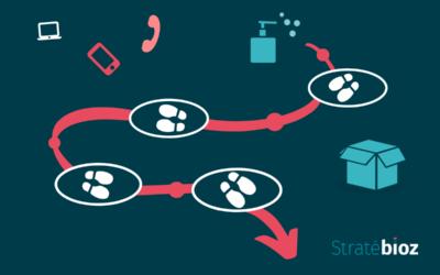 9 bonnes idées pour optimiser ses ventes malgré la distanciation sociale