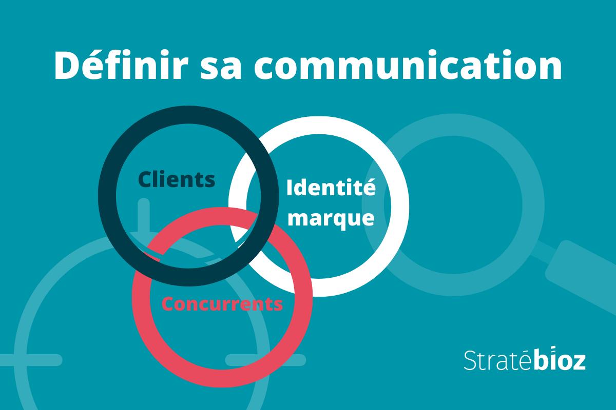 Clés communication client Stratébioz clien